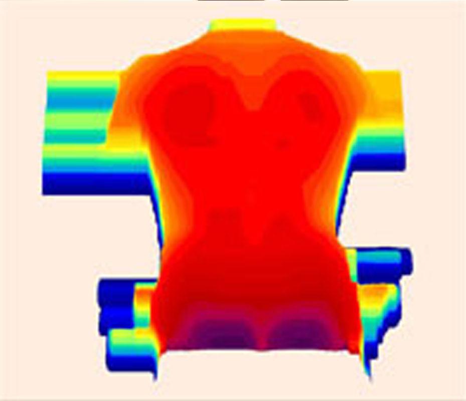 Bodyscan(myo-scan) voor